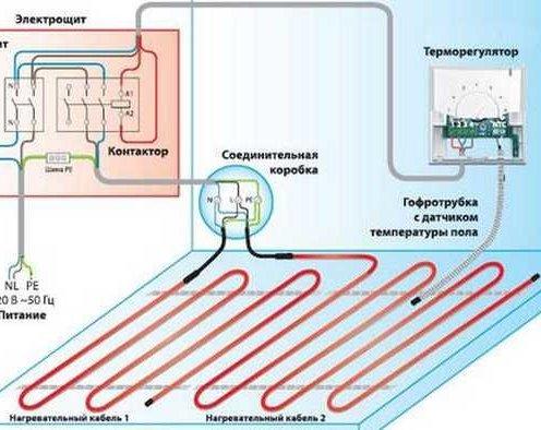 Состав системы электрического