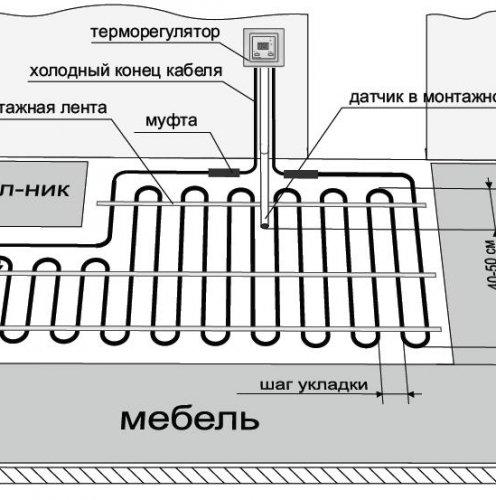 Схема теплого пола на кухне